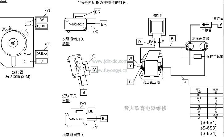 微波炉内部接线图